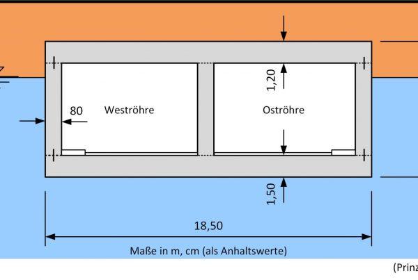 2020-01 Abdichtung Bauwerke Header